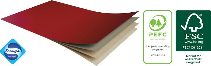 Polyrey-produktbanner-mall-test